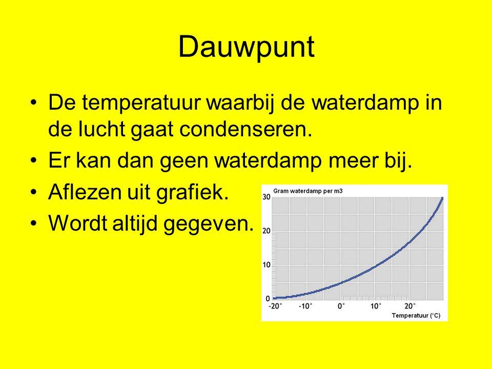 Dauwpunt De temperatuur waarbij de waterdamp in de lucht gaat condenseren. Er kan dan geen waterdamp meer bij. Aflezen uit grafiek. Wordt altijd gegev