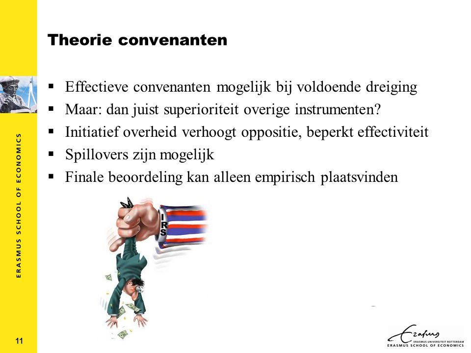 11 Theorie convenanten  Effectieve convenanten mogelijk bij voldoende dreiging  Maar: dan juist superioriteit overige instrumenten.
