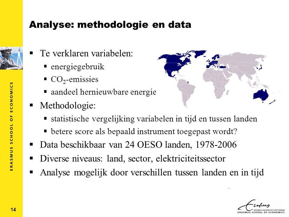 14 Analyse: methodologie en data  Te verklaren variabelen:  energiegebruik  CO 2 -emissies  aandeel hernieuwbare energie  Methodologie:  statistische vergelijking variabelen in tijd en tussen landen  betere score als bepaald instrument toegepast wordt.