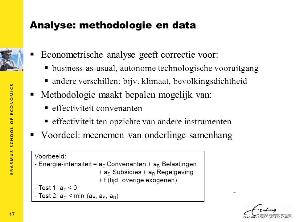 17 Analyse: methodologie en data  Econometrische analyse geeft correctie voor:  business-as-usual, autonome technologische vooruitgang  andere verschillen: bijv.
