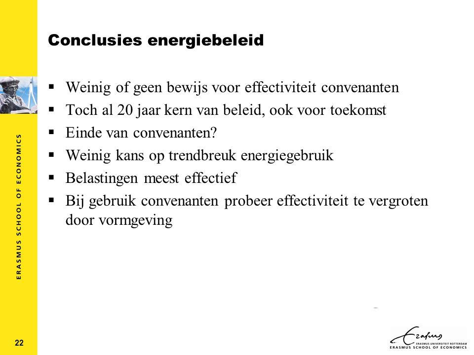 22 Conclusies energiebeleid  Weinig of geen bewijs voor effectiviteit convenanten  Toch al 20 jaar kern van beleid, ook voor toekomst  Einde van convenanten.