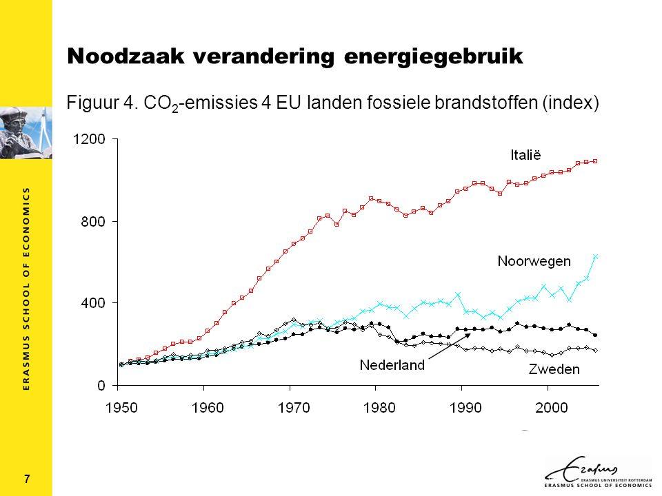 8 Noodzaak verandering energiegebruik  IPCC: Emissies van broeikasgassen op of boven het huidige niveau zullen verdere opwarming veroorzaken waardoor veranderingen in het klimaatsysteem gedurende de 21 e eeuw zeer waarschijnlijk groter zijn dan de geobserveerde veranderingen in de 20 e eeuw.  Reductie nodig van 80 tot 95%  Veel redenen voor verminderen fossiele brandstoffen  Wat is effect van beleid?