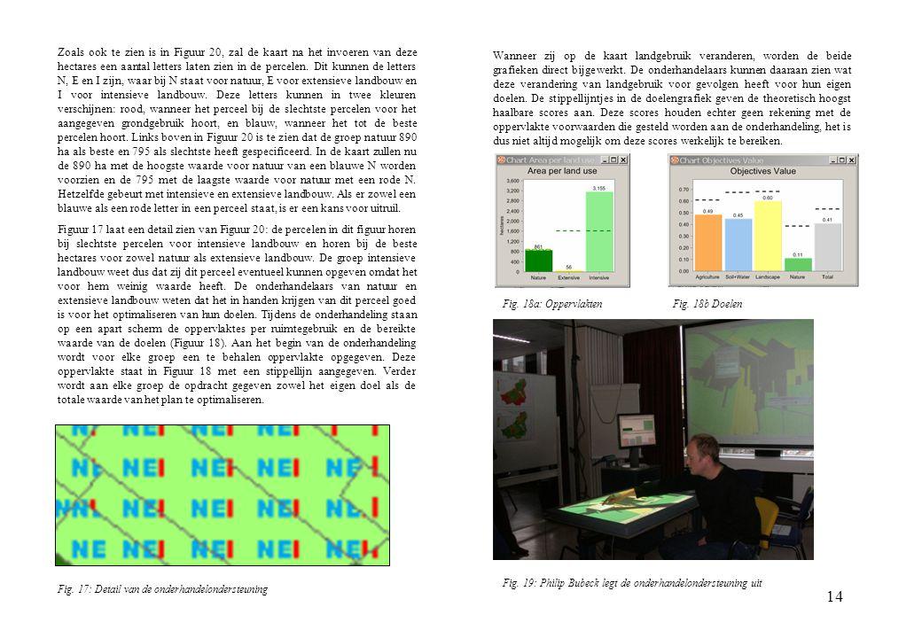 14 Fig. 17: Detail van de onderhandelondersteuning Zoals ook te zien is in Figuur 20, zal de kaart na het invoeren van deze hectares een aantal letter