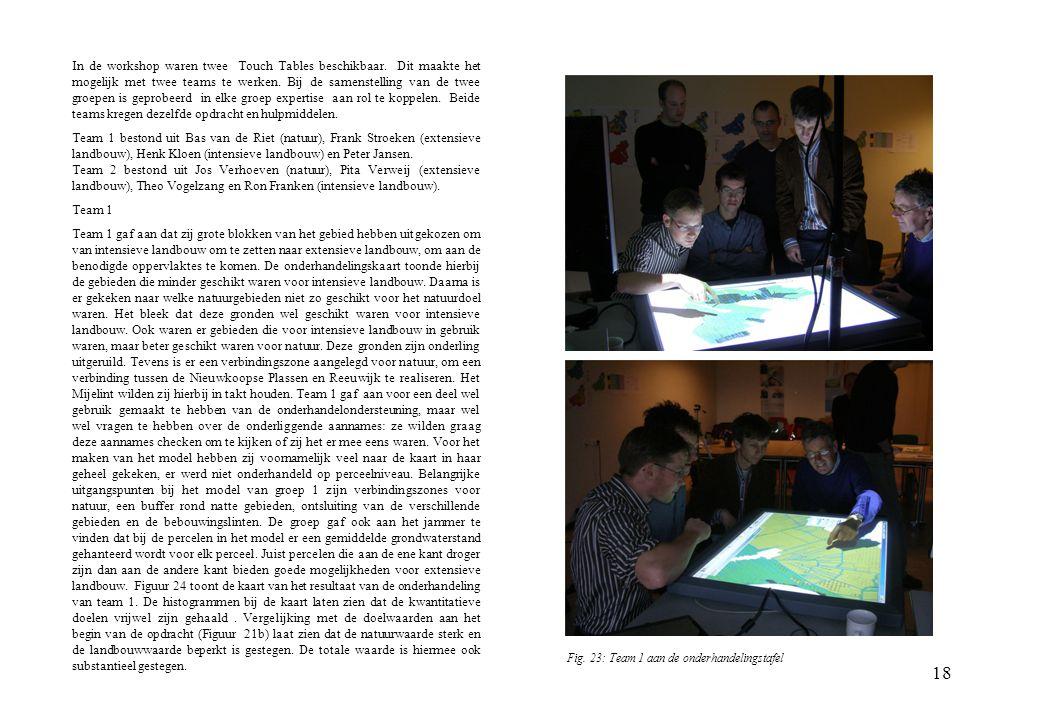 18 In de workshop waren twee Touch Tables beschikbaar. Dit maakte het mogelijk met twee teams te werken. Bij de samenstelling van de twee groepen is g
