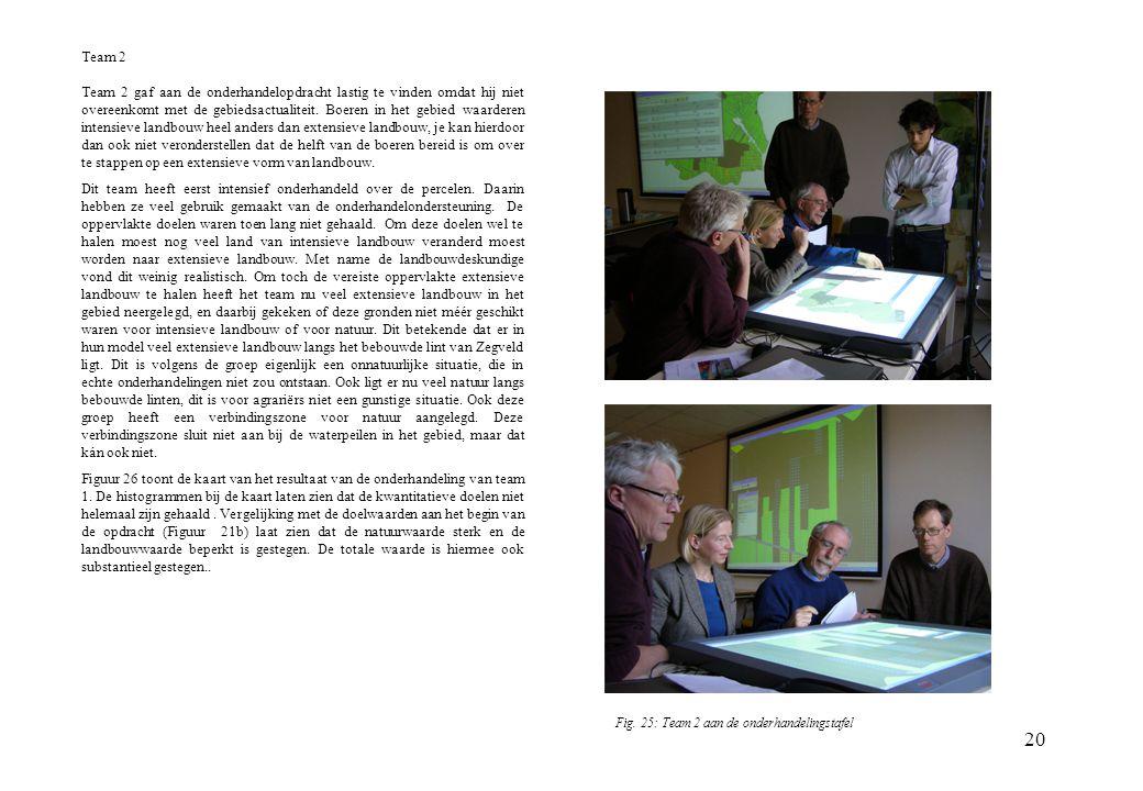 20 Fig. 25: Team 2 aan de onderhandelingstafel Team 2 Team 2 gaf aan de onderhandelopdracht lastig te vinden omdat hij niet overeenkomt met de gebieds