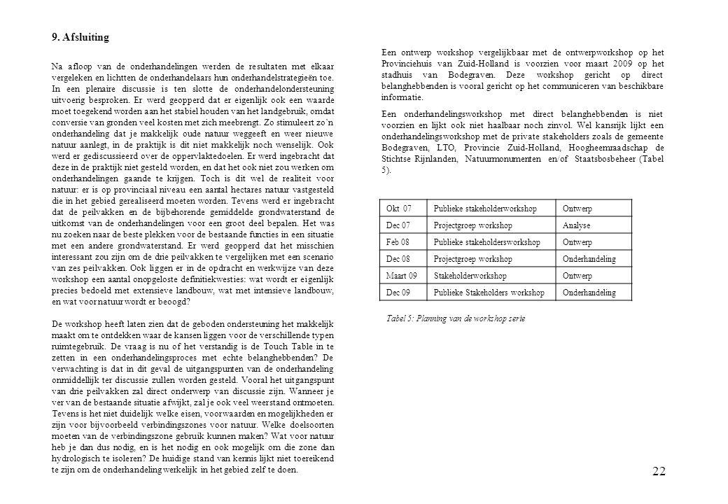 22 9. Afsluiting Na afloop van de onderhandelingen werden de resultaten met elkaar vergeleken en lichtten de onderhandelaars hun onderhandelstrategieë