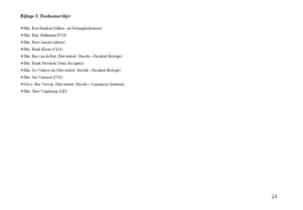 24 Bijlage I: Deelnemerslijst  Dhr. Ron Franken (Milieu- en Natuurplanbureau)  Dhr. Fritz Hellmann (IVM)  Dhr. Peter Jansen (Alterra)  Dhr. Henk K