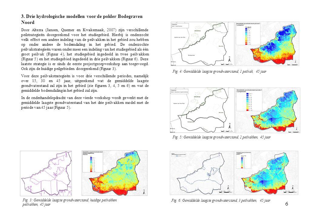 6 3. Drie hydrologische modellen voor de polder Bodegraven Noord Door Alterra (Jansen, Querner en Kwakernaak, 2007) zijn verschillende peilstrategieën