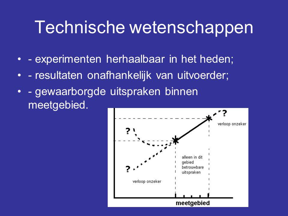 Technische wetenschappen - experimenten herhaalbaar in het heden; - resultaten onafhankelijk van uitvoerder; - gewaarborgde uitspraken binnen meetgebi
