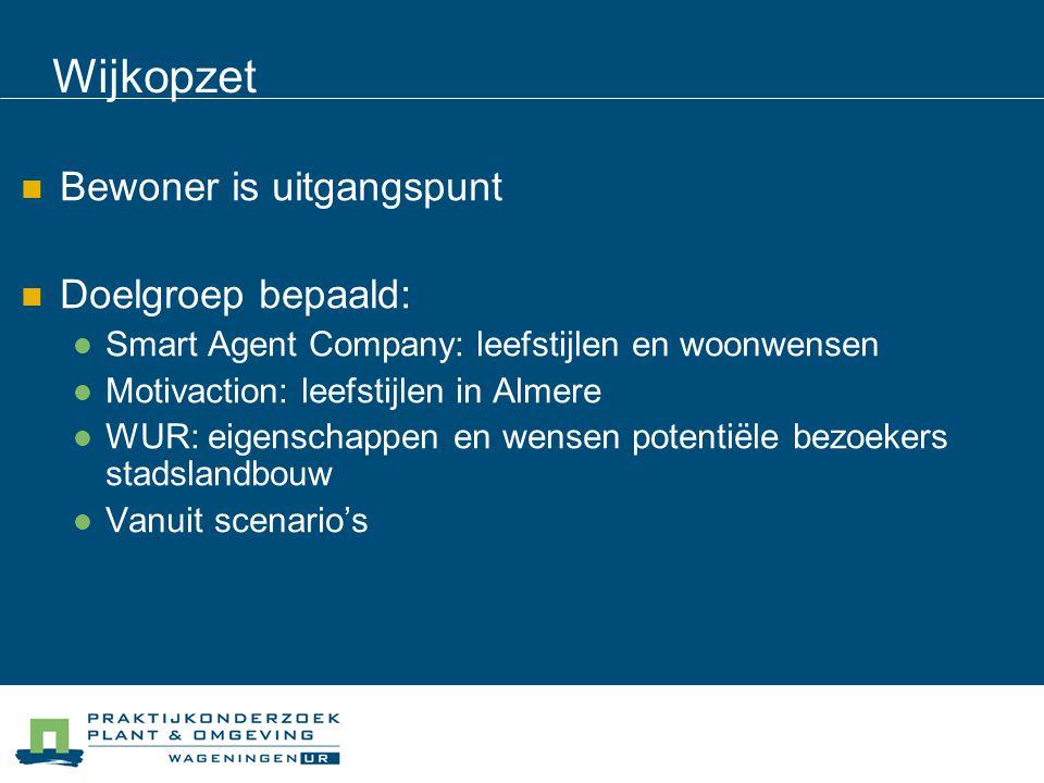 Wijkopzet Bewoner is uitgangspunt Doelgroep bepaald: Smart Agent Company: leefstijlen en woonwensen Motivaction: leefstijlen in Almere WUR: eigenschap