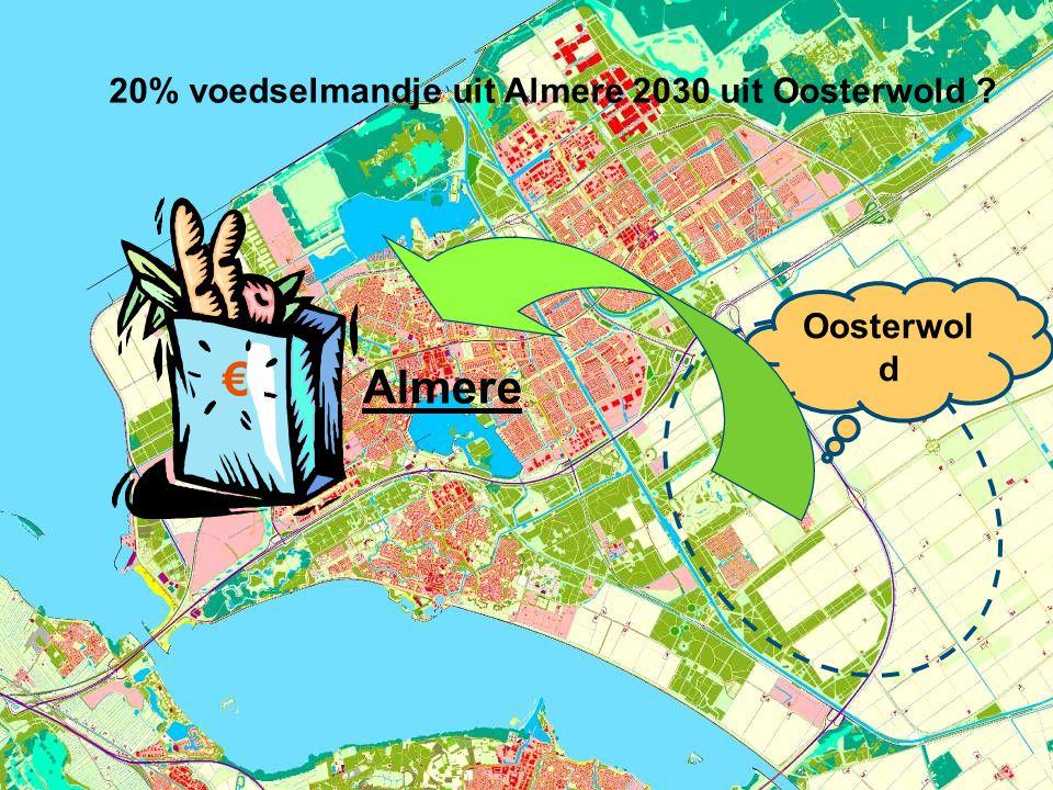 Almere Oosterwol d 20% voedselmandje uit Almere 2030 uit Oosterwold ? €