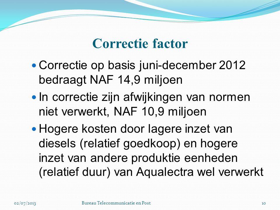 Correctie factor Correctie op basis juni-december 2012 bedraagt NAF 14,9 miljoen In correctie zijn afwijkingen van normen niet verwerkt, NAF 10,9 milj