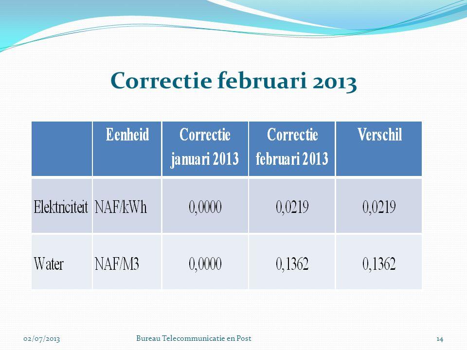 Correctie februari 2013 1402/07/2013Bureau Telecommunicatie en Post