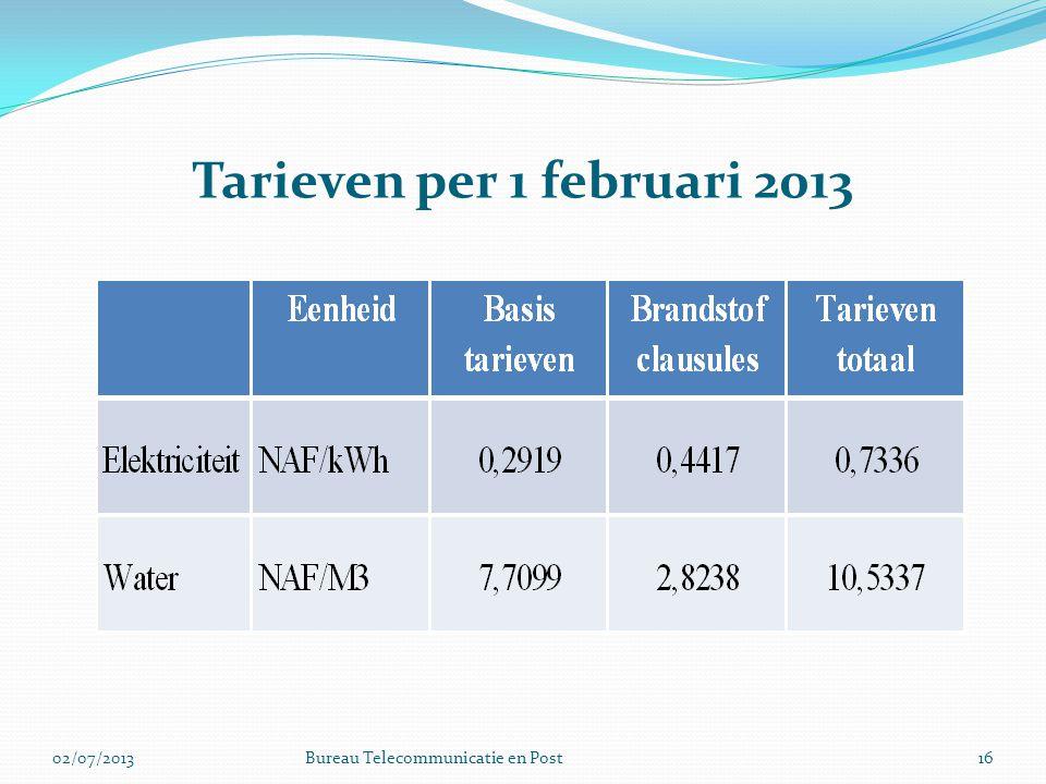 Tarieven per 1 februari 2013 1602/07/2013Bureau Telecommunicatie en Post