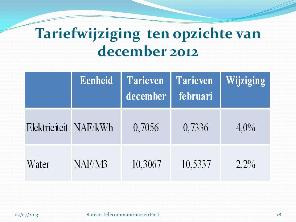 Tariefwijziging ten opzichte van december 2012 1802/07/2013Bureau Telecommunicatie en Post