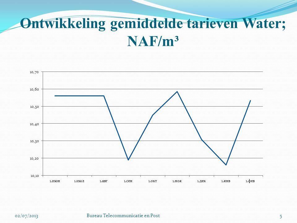 Uitgangspunten voor bepaling brandstofkosten Verwachting 2013 Aqualectra Onderliggende planning zoals voor inzet productiemiddelen (CRU, Aqualectra, Wind) Good practice als te bepalen door Regulator Non-revenu normatief op basis 2012 Elektriciteit 12,3% (was 14,7 % in 2011) Water 22,8% (was 25,7% in 2011) Eigen gebruik elektriciteit en water norm 6% 602/07/2013Bureau Telecommunicatie en Post