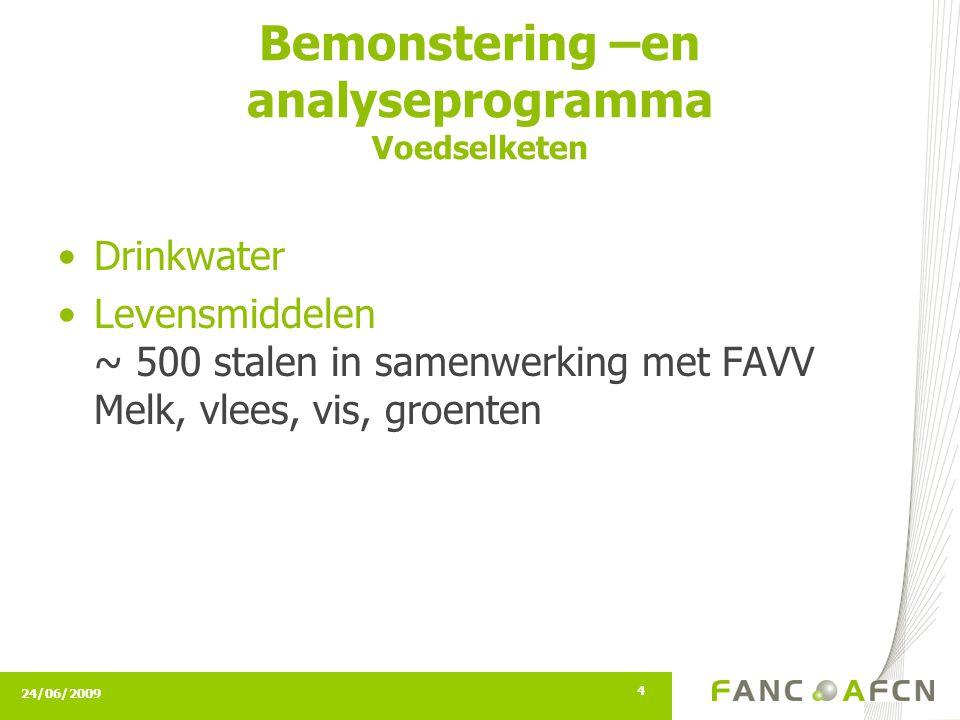 24/06/2009 4 Bemonstering –en analyseprogramma Voedselketen Drinkwater Levensmiddelen ~ 500 stalen in samenwerking met FAVV Melk, vlees, vis, groenten