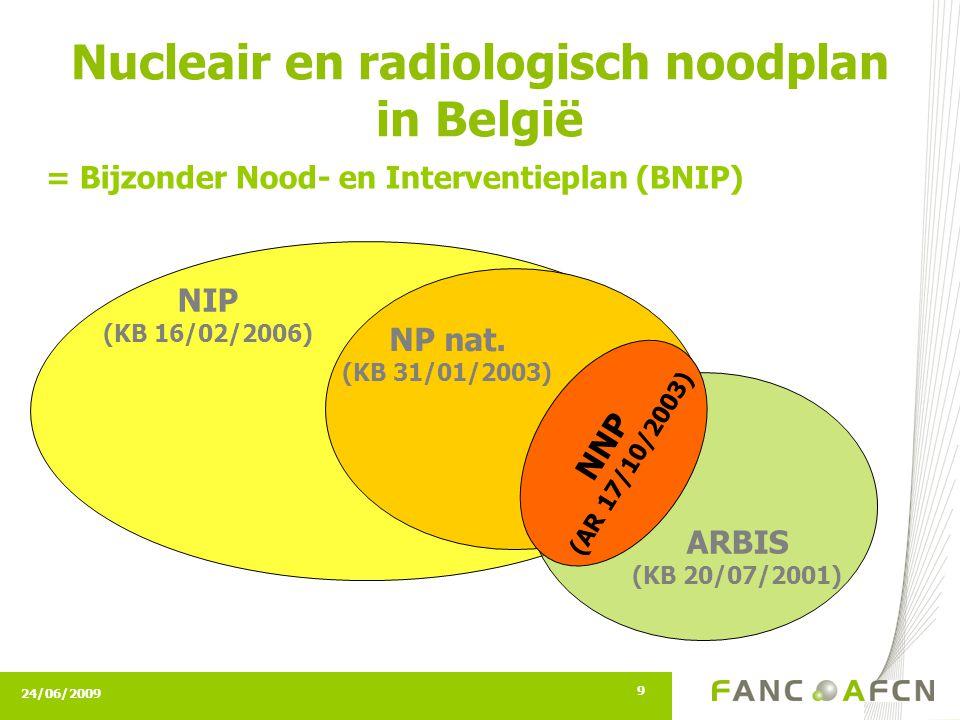 24/06/2009 10 Organisatie en coördinatie door Coördinatie- en crisiscentrum van de regering (CGCCR) Rol FANC:  voorzitterschap en organisatie van de meetcel en de evaluatiecel van het noodplan  neemt deel aan informatiecel Nucleair en radiologisch noodplan in België