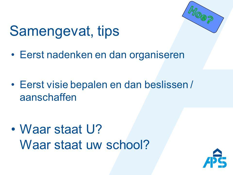 Samengevat, tips Eerst nadenken en dan organiseren Eerst visie bepalen en dan beslissen / aanschaffen Waar staat U.