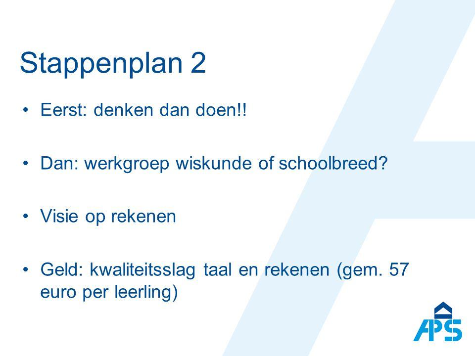 Stappenplan 2 Eerst: denken dan doen!.Dan: werkgroep wiskunde of schoolbreed.