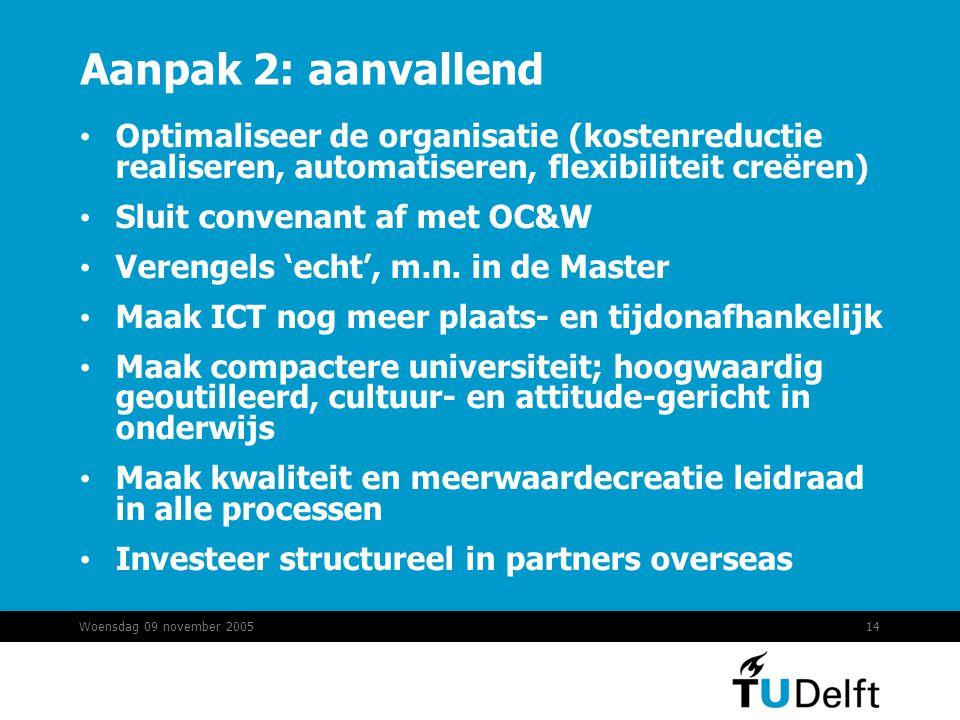 Woensdag 09 november 200514 Aanpak 2: aanvallend Optimaliseer de organisatie (kostenreductie realiseren, automatiseren, flexibiliteit creëren) Sluit convenant af met OC&W Verengels 'echt', m.n.