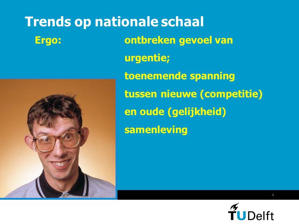 Woensdag 09 november 20054 Trends op nationale schaal Ergo:ontbreken gevoel van urgentie; toenemende spanning tussen nieuwe (competitie) en oude (gelijkheid) samenleving