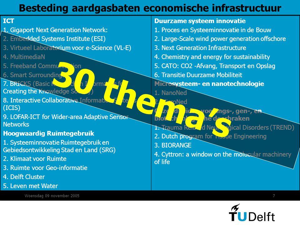 Woensdag 09 november 20058 Kennisinfrastructuur Zuidvleugel: Health, Life Sciences, International law, security duurzame maatschappij TU Delft en ULeiden: MSc.