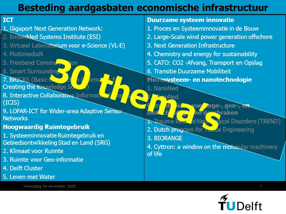 Woensdag 09 november 20057 Besteding aardgasbaten economische infrastructuur ICT 1. Gigaport Next Generation Network: 2. Embedded Systems Institute (E