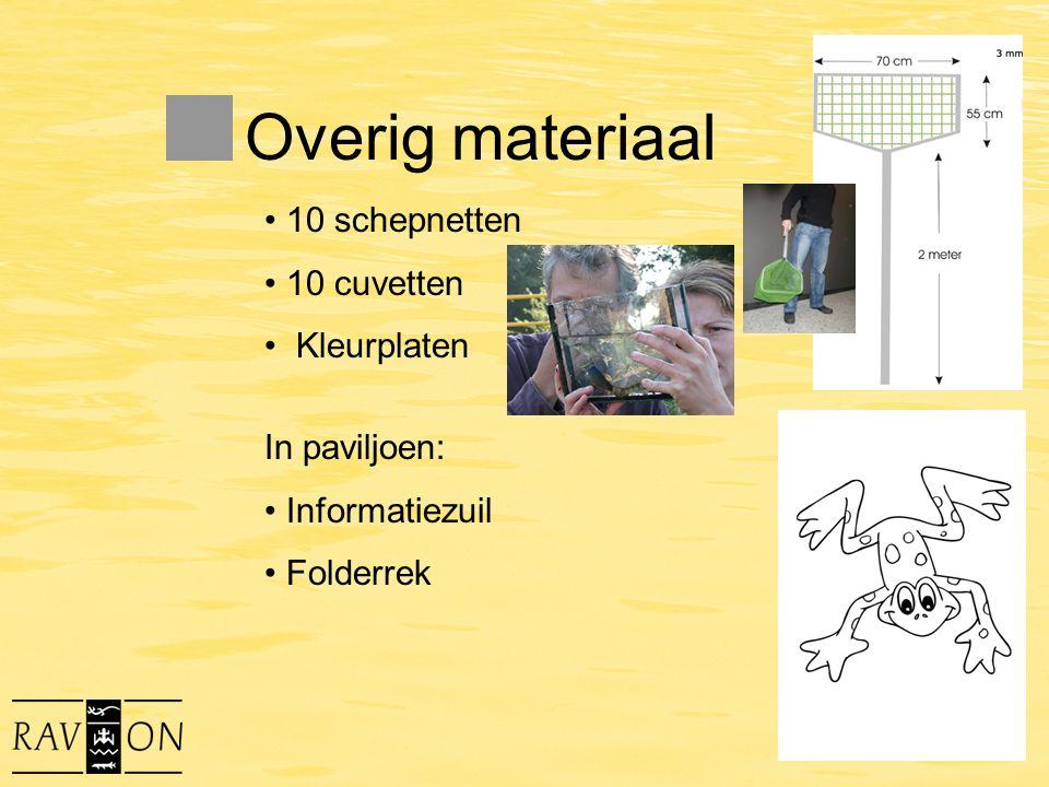 Overig materiaal 10 schepnetten 10 cuvetten Kleurplaten In paviljoen: Informatiezuil Folderrek