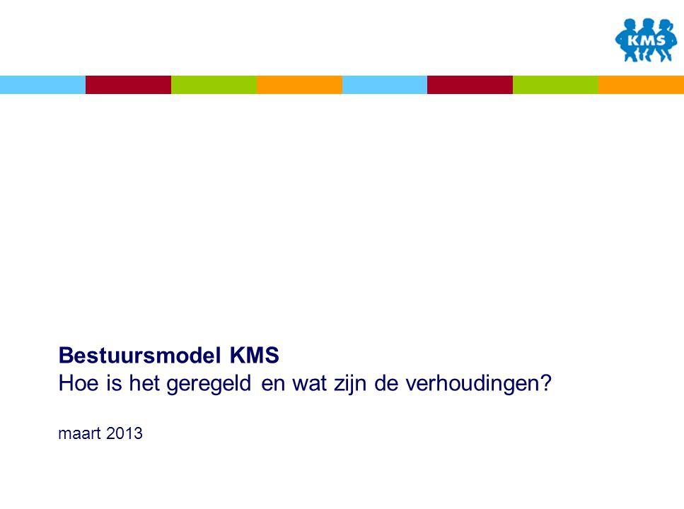 Bestuursmodel KMS Hoe is het geregeld en wat zijn de verhoudingen? maart 2013