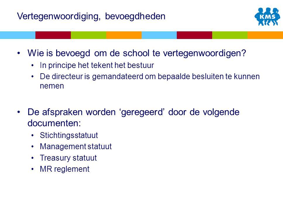 Vertegenwoordiging, bevoegdheden Wie is bevoegd om de school te vertegenwoordigen.