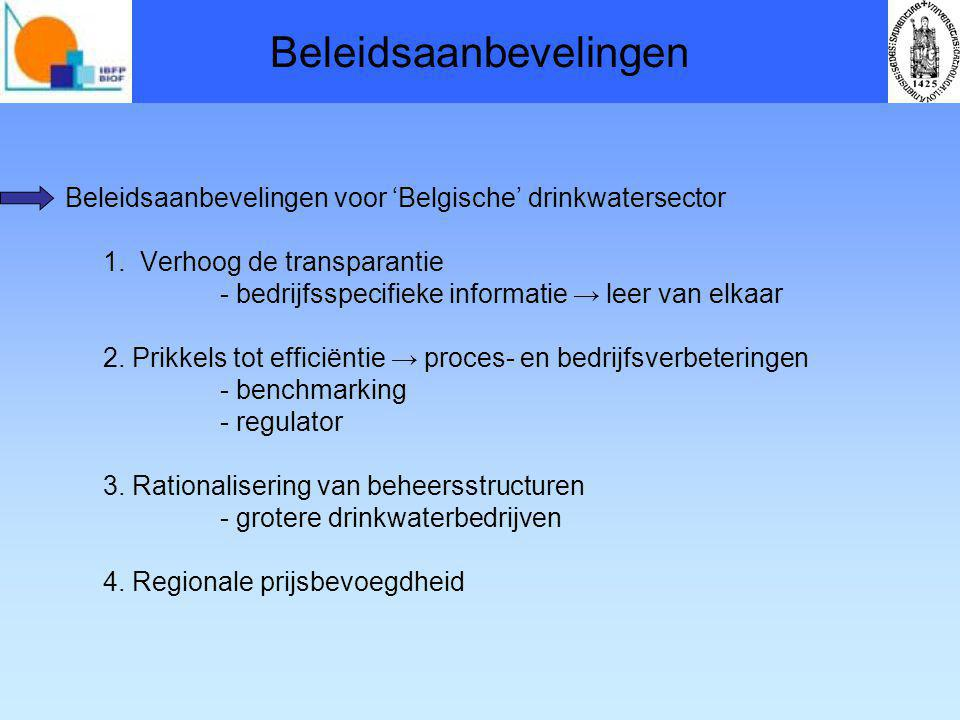 Beleidsaanbevelingen Beleidsaanbevelingen voor 'Belgische' drinkwatersector 1.
