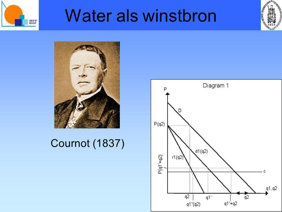 Water als winstbron Cournot (1837)