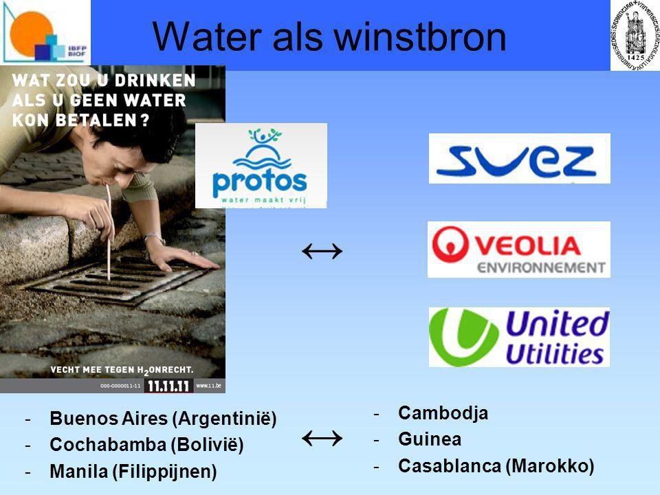 Water als winstbron ↔ -Buenos Aires (Argentinië) -Cochabamba (Bolivië) -Manila (Filippijnen) -Cambodja -Guinea -Casablanca (Marokko) ↔