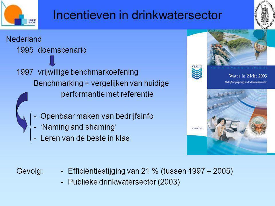 Incentieven in drinkwatersector Nederland 1995 doemscenario 1997 vrijwillige benchmarkoefening Benchmarking = vergelijken van huidige performantie met referentie - Openbaar maken van bedrijfsinfo - 'Naming and shaming' - Leren van de beste in klas Gevolg:- Efficiëntiestijging van 21 % (tussen 1997 – 2005) - Publieke drinkwatersector (2003)