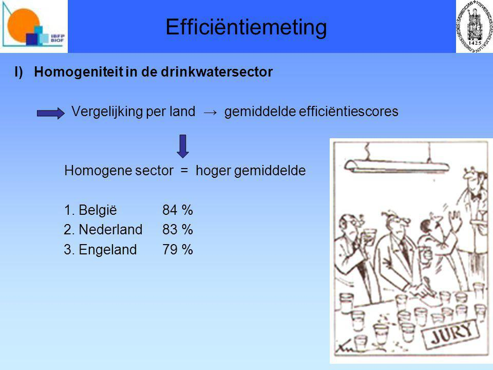 Efficiëntiemeting I) Homogeniteit in de drinkwatersector Vergelijking per land → gemiddelde efficiëntiescores Homogene sector = hoger gemiddelde 1.