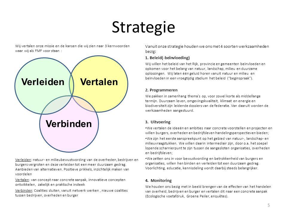 Strategie Vanuit onze strategie houden we ons met 4 soorten werkzaamheden bezig: 1. Beleid(-beïnvloeding) Wij willen het beleid van het Rijk, provinci
