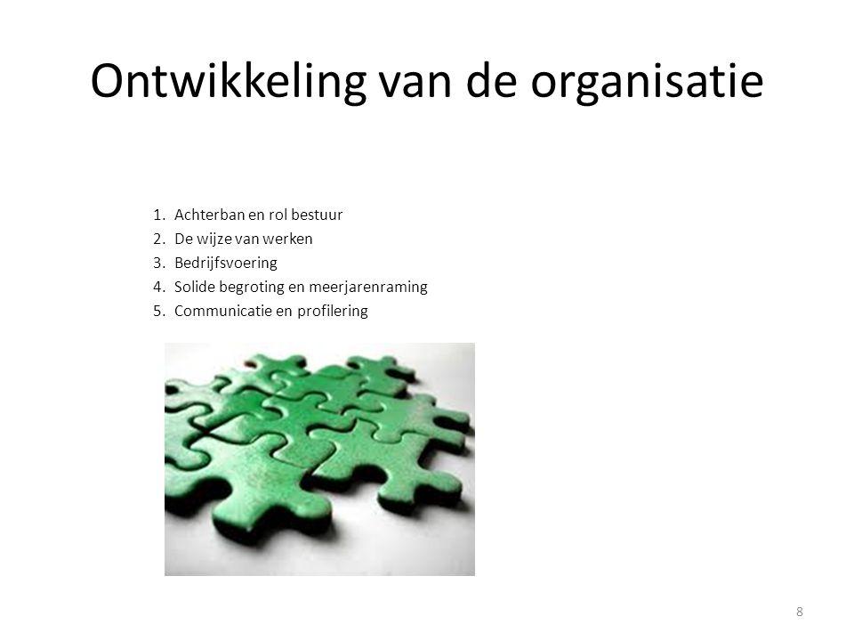 Ontwikkeling van de organisatie 1.Achterban en rol bestuur 2.De wijze van werken 3.Bedrijfsvoering 4.Solide begroting en meerjarenraming 5.Communicati