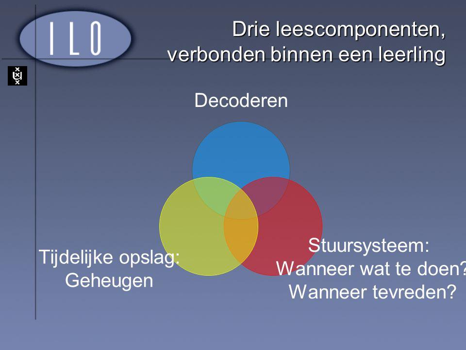Drie leescomponenten, verbonden binnen een leerling Decoderen Stuursysteem: Wanneer wat te doen? Wanneer tevreden? Tijdelijke opslag: Geheugen