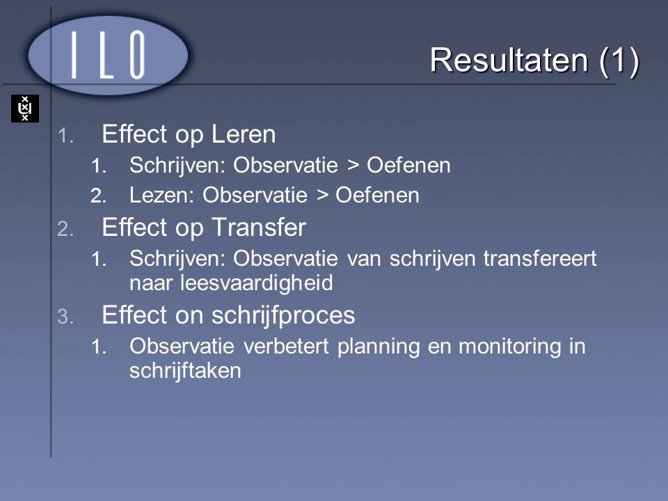 Resultaten (1) 1. Effect op Leren 1. Schrijven: Observatie > Oefenen 2. Lezen: Observatie > Oefenen 2. Effect op Transfer 1. Schrijven: Observatie van