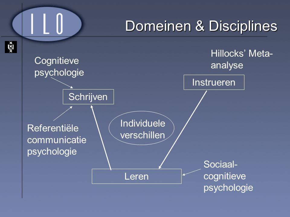 Domeinen & Disciplines Schrijven Leren Instrueren Cognitieve psychologie Referentiële communicatie psychologie Sociaal- cognitieve psychologie Hillock