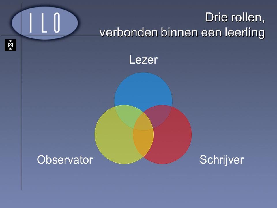 Drie rollen, verbonden binnen een leerling Lezer SchrijverObservator