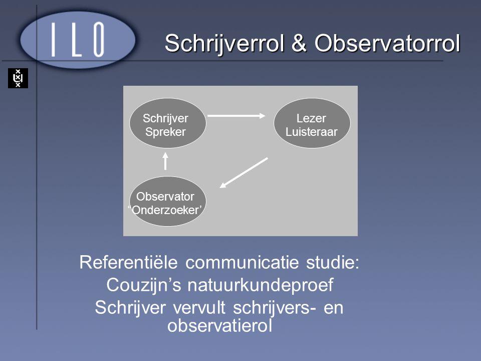 Schrijverrol & Observatorrol Referentiële communicatie studie: Couzijn's natuurkundeproef Schrijver vervult schrijvers- en observatierol Schrijver Spr