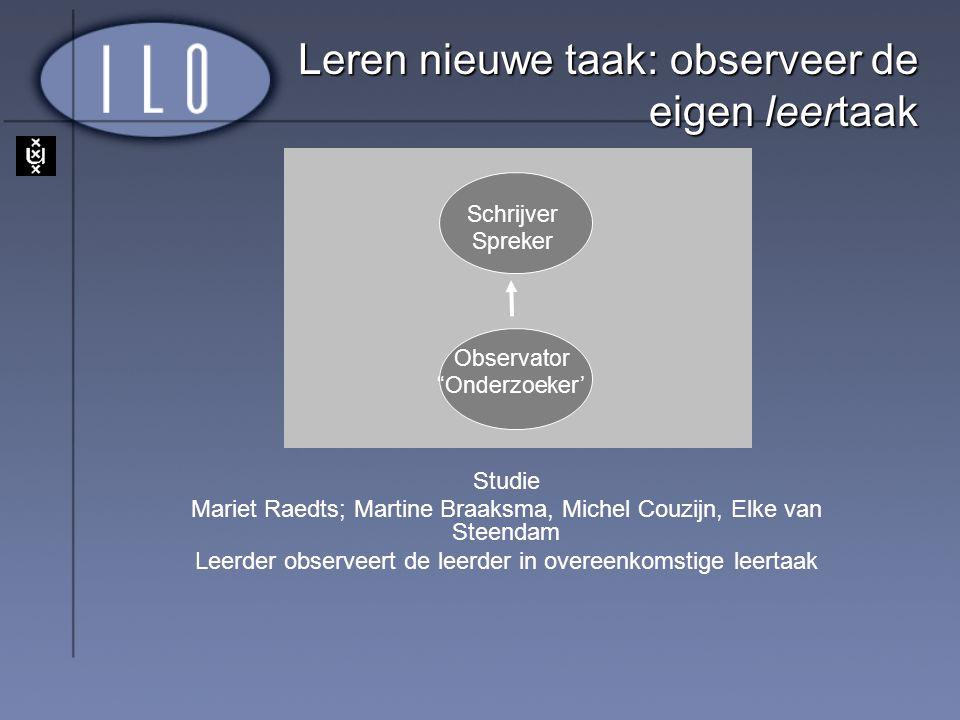 Leren nieuwe taak: observeer de eigen leertaak Studie Mariet Raedts; Martine Braaksma, Michel Couzijn, Elke van Steendam Leerder observeert de leerder