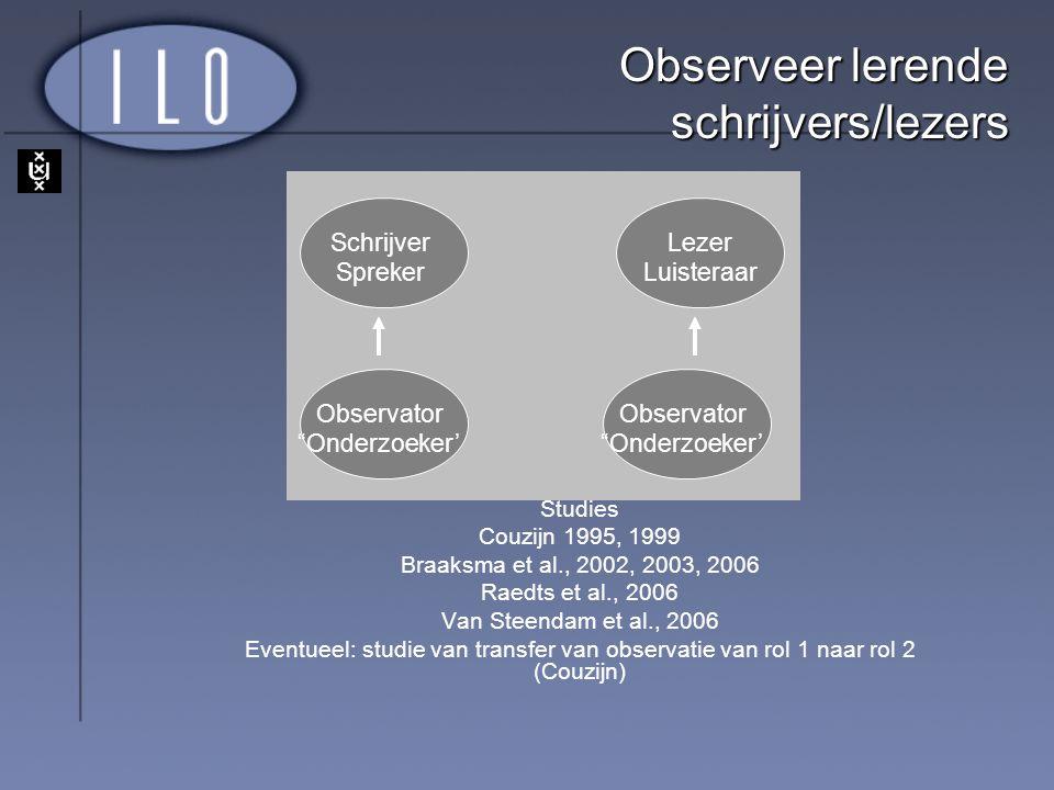 Observeer lerende schrijvers/lezers Studies Couzijn 1995, 1999 Braaksma et al., 2002, 2003, 2006 Raedts et al., 2006 Van Steendam et al., 2006 Eventue