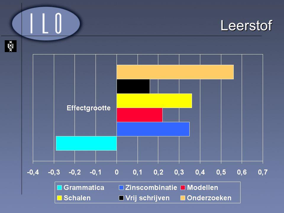 Leerstof