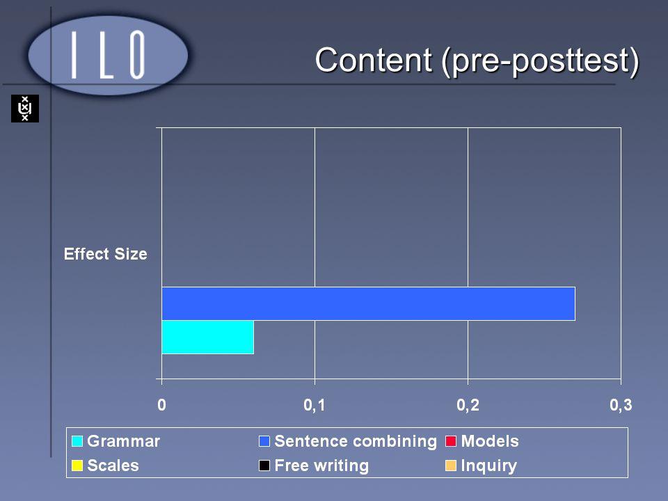 Content (pre-posttest)
