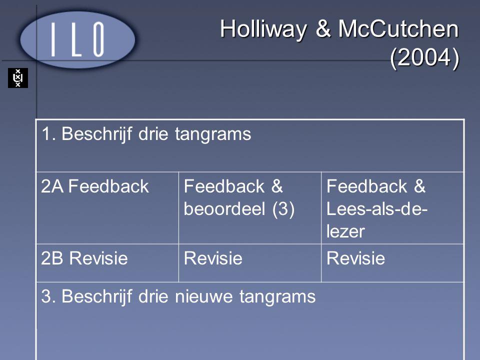 Holliway & McCutchen (2004) 1. Beschrijf drie tangrams 2A FeedbackFeedback & beoordeel (3) Feedback & Lees-als-de- lezer 2B RevisieRevisie 3. Beschrij