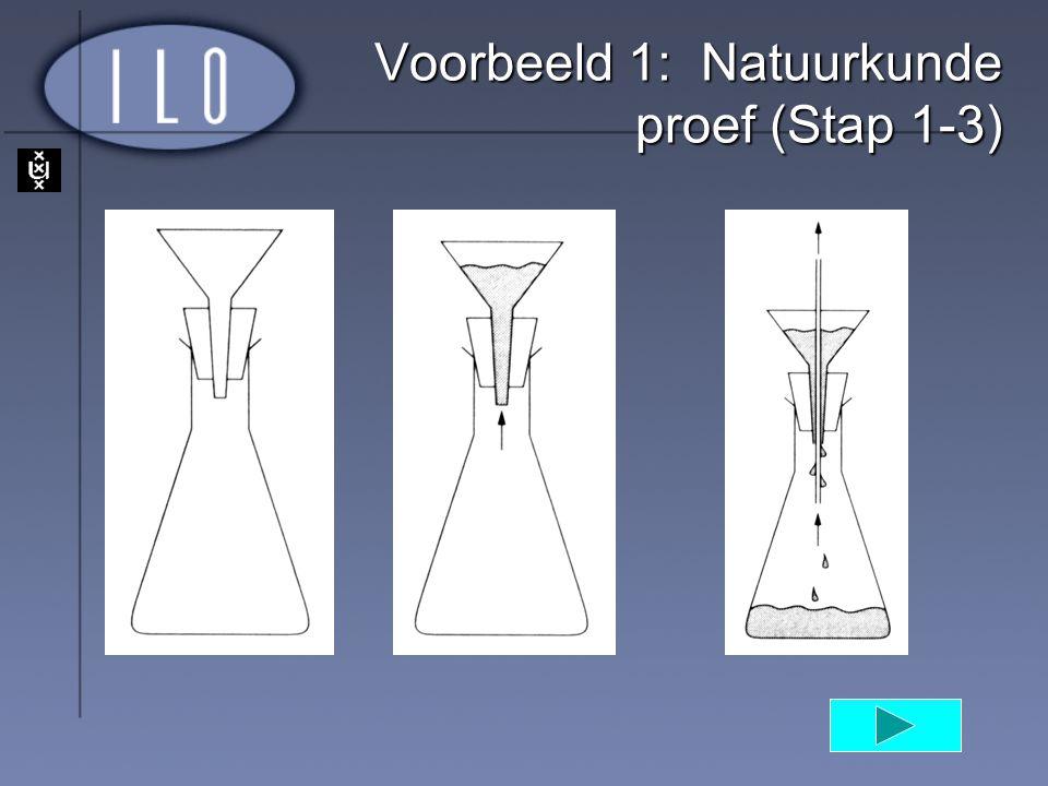 Voorbeeld 1: Natuurkunde proef (Stap 1-3)