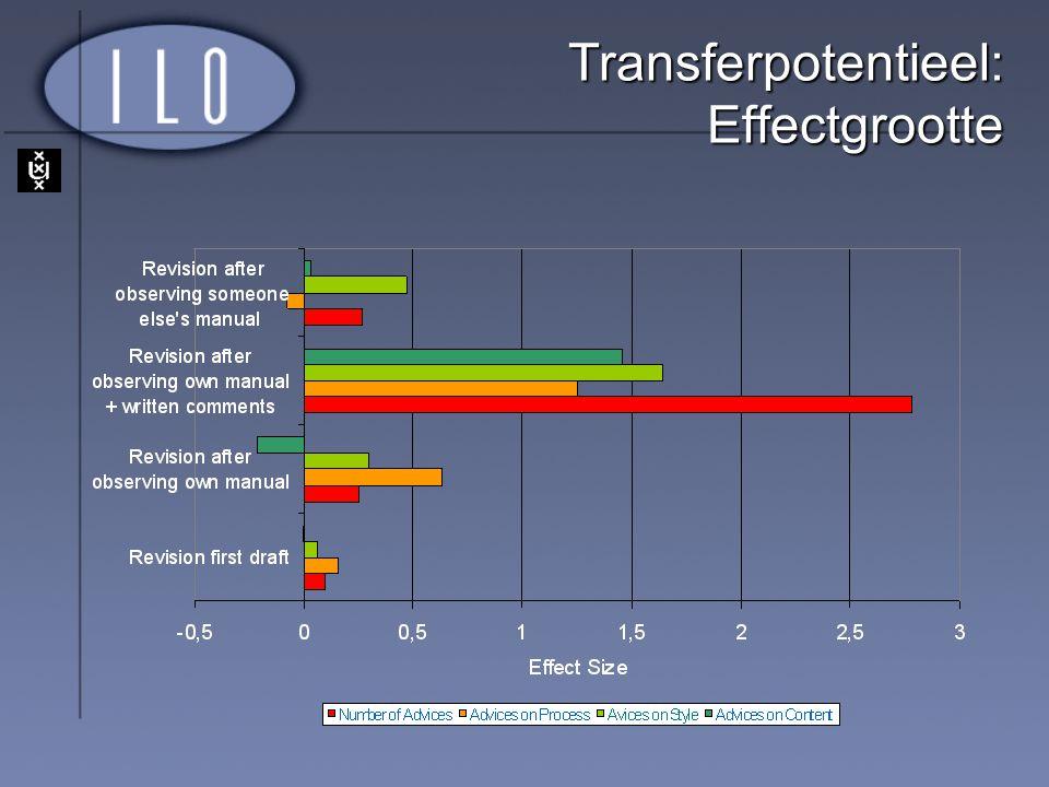 Transferpotentieel: Effectgrootte